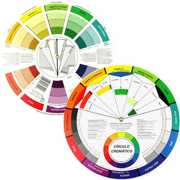 Circulo Cromático Color Wheel 13cm